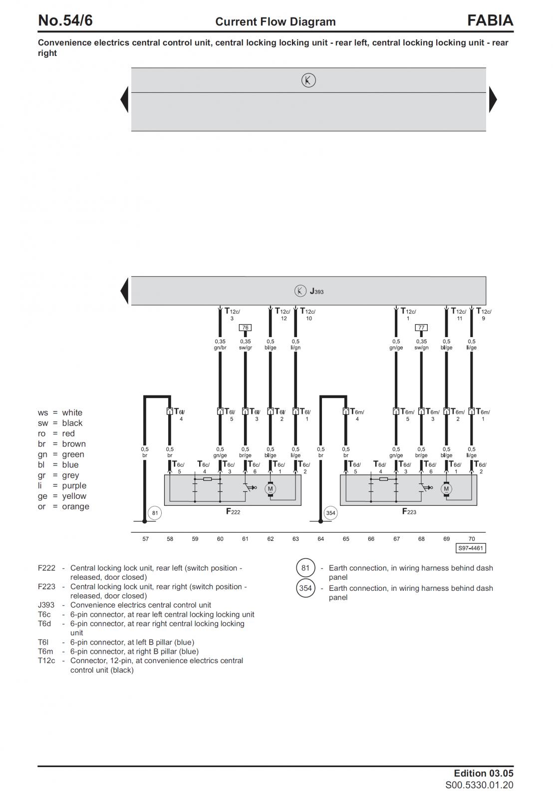skoda octavia door lock wiring diagram 2003 pt cruiser door lock wiring diagram #7