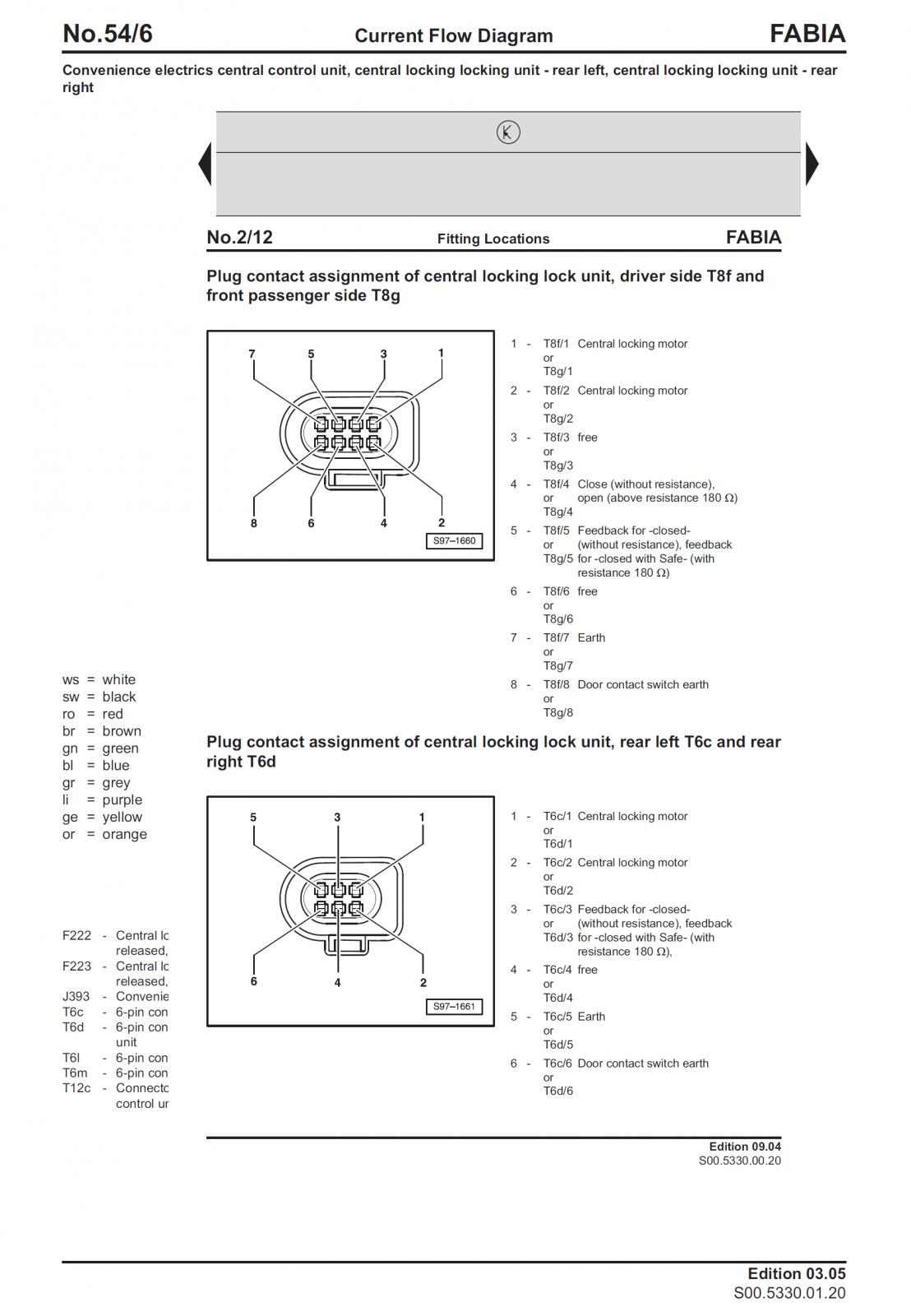 rear door lock diagram explanation - skoda fabia mk i