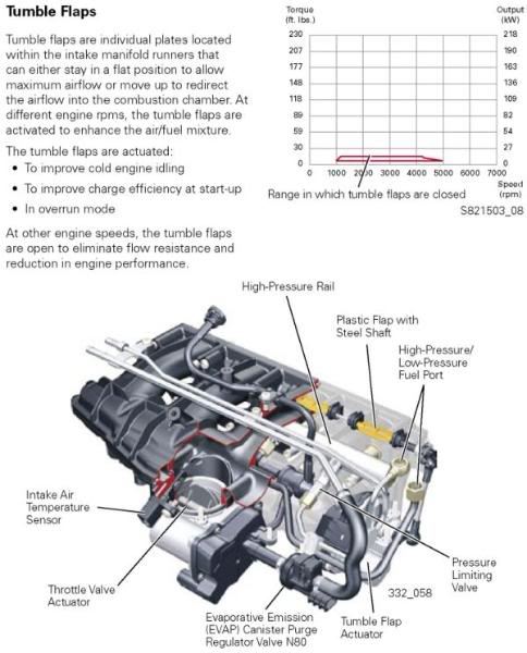 Stuttering At Idle And On Acceleration Up