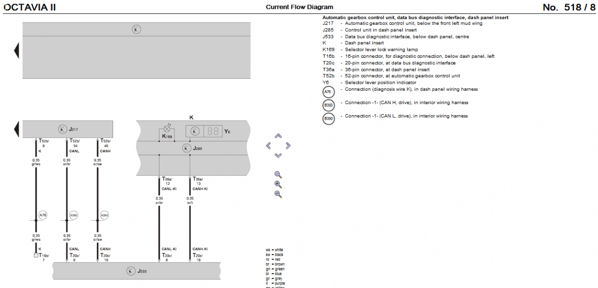 skoda octavia circuit diagram five ineedmorespace co skoda octavia 2011