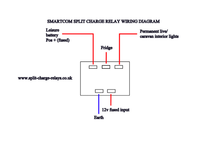 12v sockets - skoda superb mk ii - briskoda air pressor relay wiring diagram