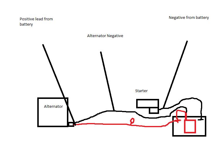 help  octavia wiring - skoda octavia mk i