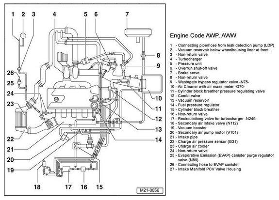 vacuum boost pipe replacment skoda octavia mk i briskoda rh briskoda net Vacuum Cleaner Diagram Vacuum Line Diagram