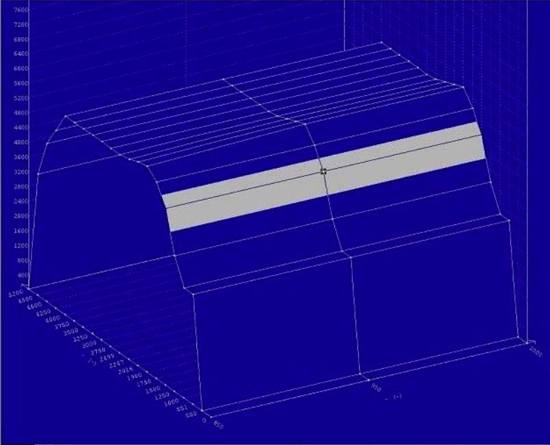 My DIY remap project - Skoda Fabia Mk I - BRISKODA