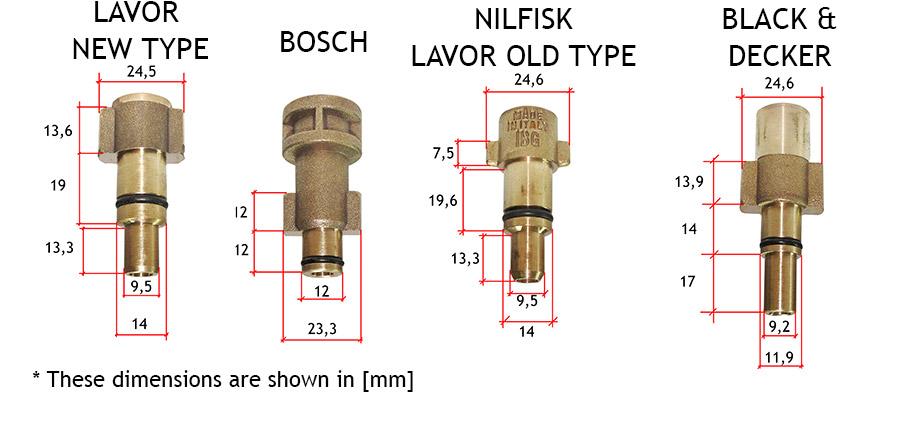Decent Pressure Washer Styling And Car Care Briskoda