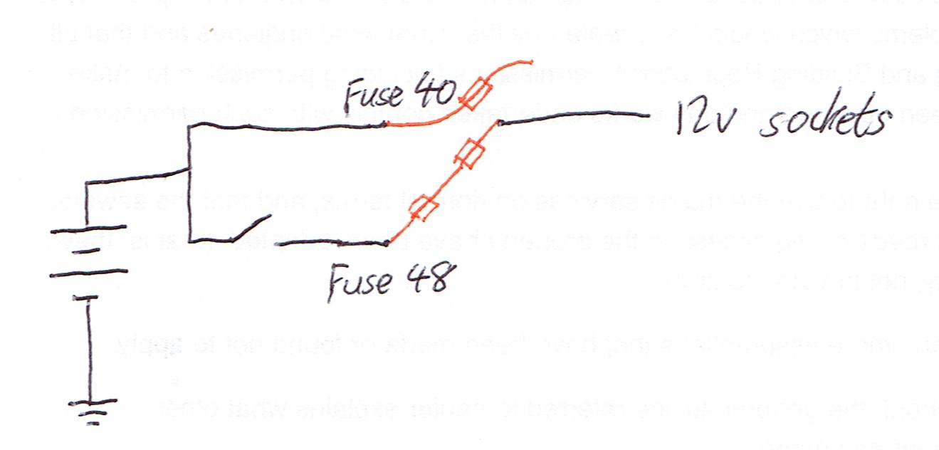 skoda fuse box diagram wrg 8579  skoda octavia vrs fuse box diagram  skoda octavia vrs fuse box diagram