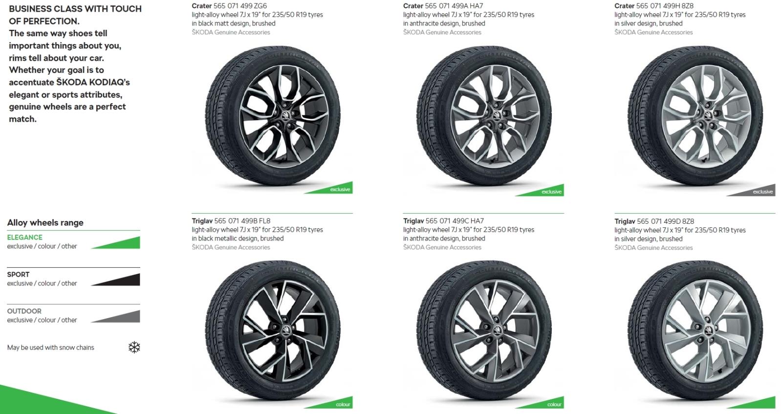 Black Kodiaq >> Owners dealer experience of alloy wheel upgrade (anthracite/black) - Skoda Kodiaq - BRISKODA