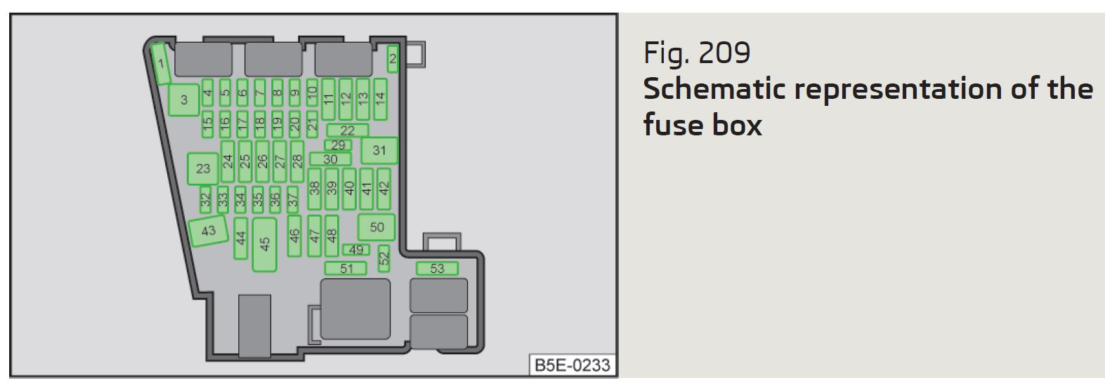 Which Fuse For Ac Condenser Fan Skoda Octavia Mk Iii 2013 Vrs Box Diagram 4
