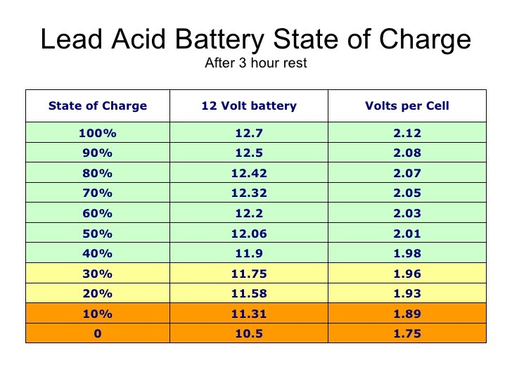 Dreaded Battery Drain Again - Skoda Yeti - BRISKODA