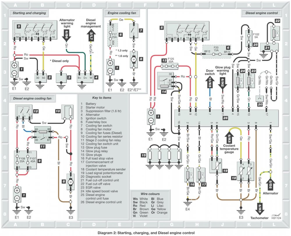 Pickup Ignition Switch Wiring